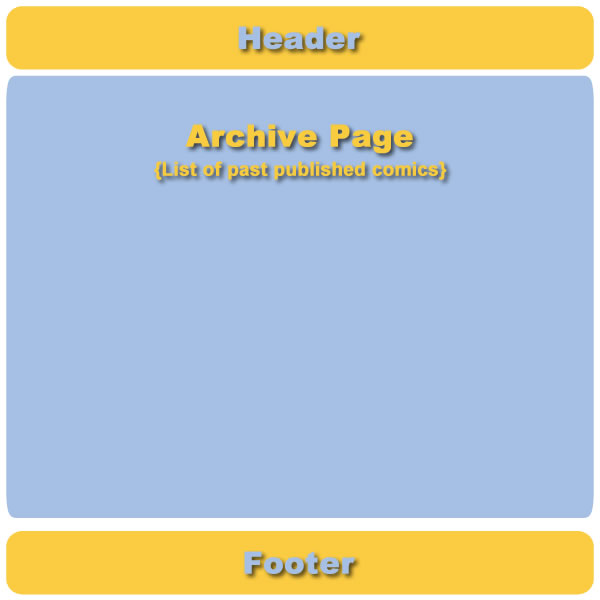Webcomic Website - Archive Page